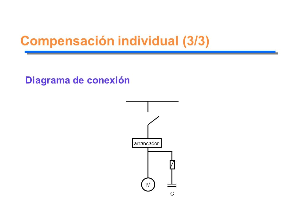 Compensación individual (3/3) Diagrama de conexión arrancador M C