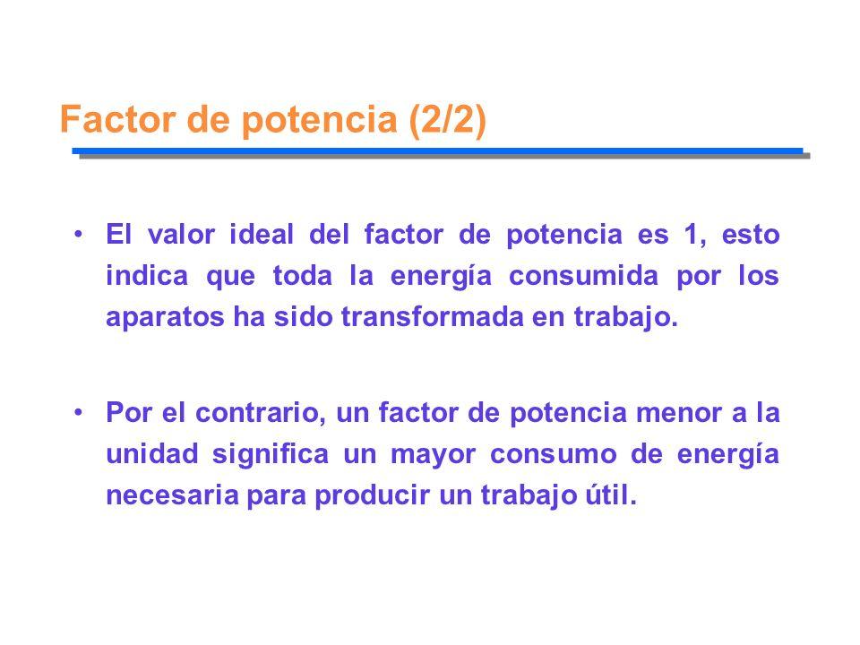 Factor de potencia (2/2) El valor ideal del factor de potencia es 1, esto indica que toda la energía consumida por los aparatos ha sido transformada e