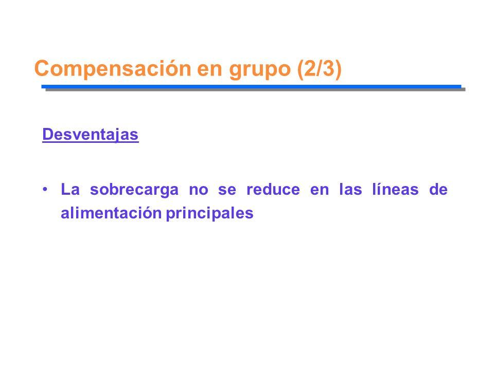 Compensación en grupo (2/3) Desventajas La sobrecarga no se reduce en las líneas de alimentación principales