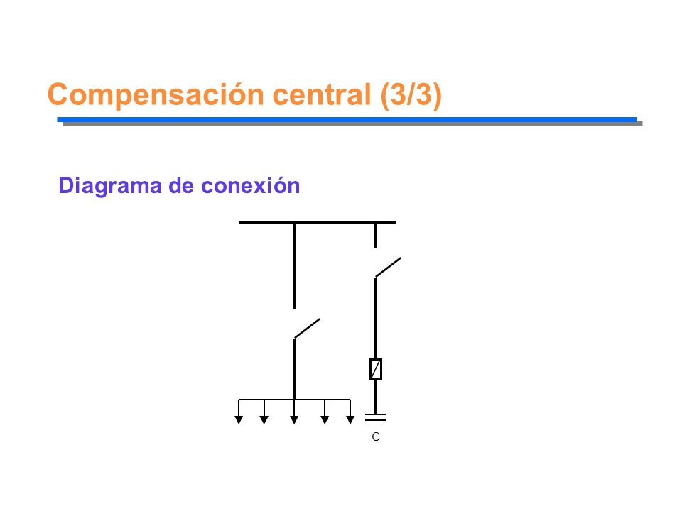 Compensación central (3/3) Diagrama de conexión C