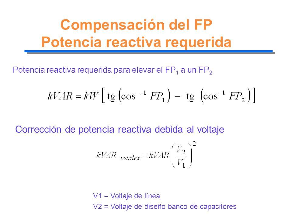 Compensación del FP Potencia reactiva requerida Potencia reactiva requerida para elevar el FP 1 a un FP 2 Corrección de potencia reactiva debida al vo