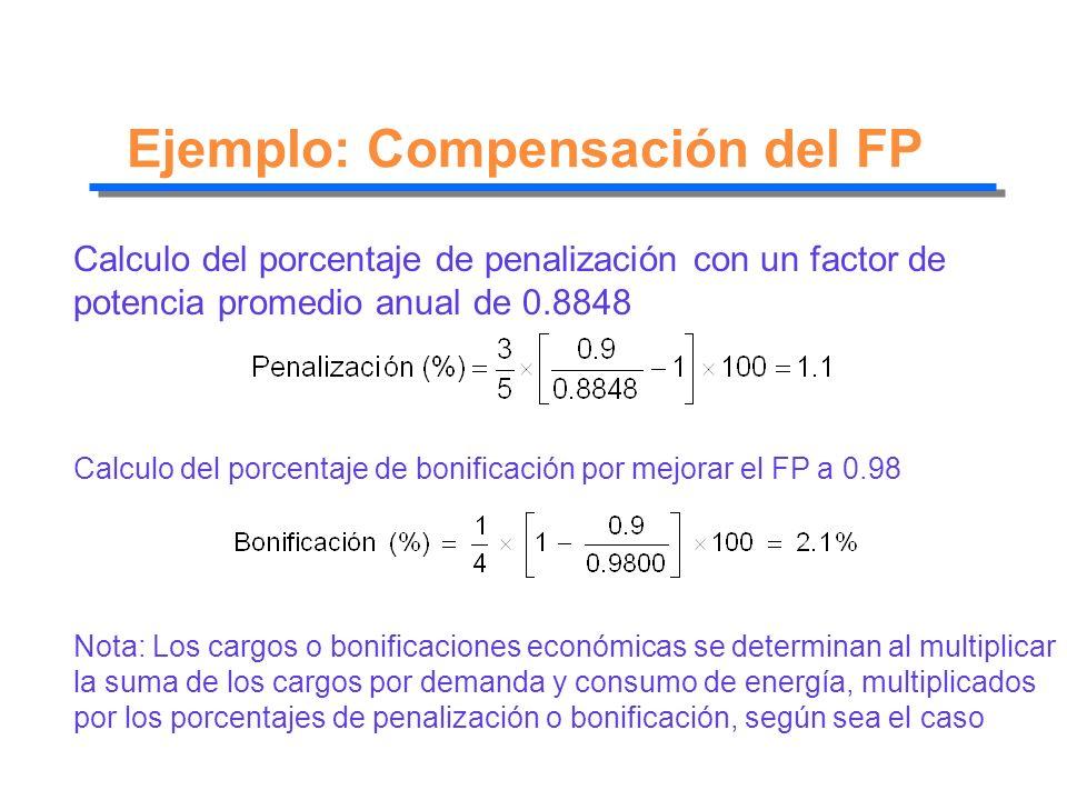Ejemplo: Compensación del FP Calculo del porcentaje de penalización con un factor de potencia promedio anual de 0.8848 Calculo del porcentaje de bonif