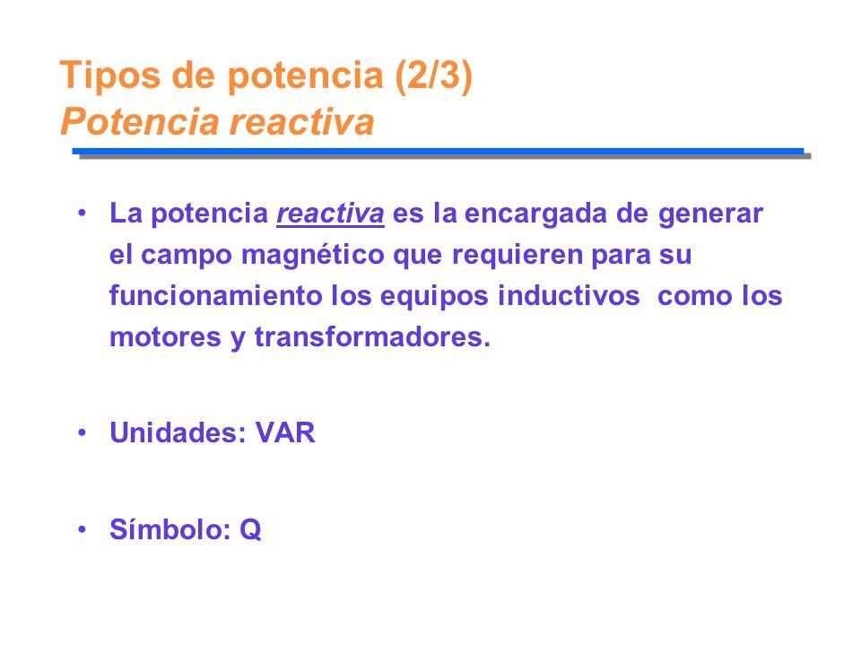 Tipos de potencia (2/3) Potencia reactiva La potencia reactiva es la encargada de generar el campo magnético que requieren para su funcionamiento los
