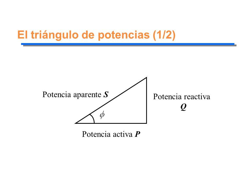 El triángulo de potencias (1/2) Potencia activa P Potencia reactiva Q Potencia aparente S