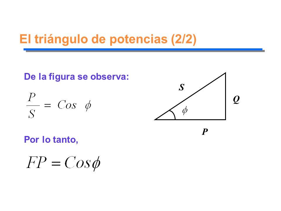 El triángulo de potencias (2/2) De la figura se observa: Por lo tanto, P S Q