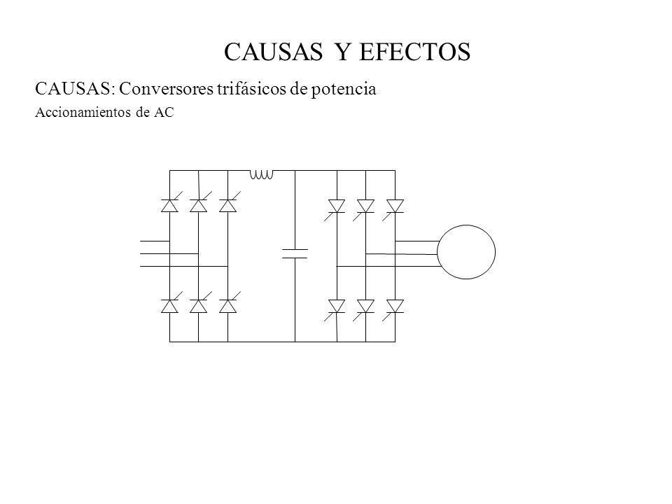 CAUSAS Y EFECTOS CAUSAS: Conversores trifásicos de potencia Accionamientos de AC