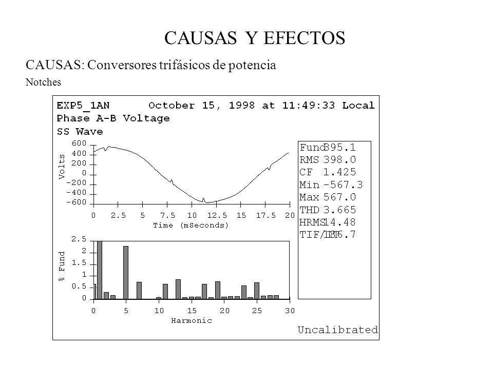 CAUSAS Y EFECTOS CAUSAS: Conversores trifásicos de potencia Notches