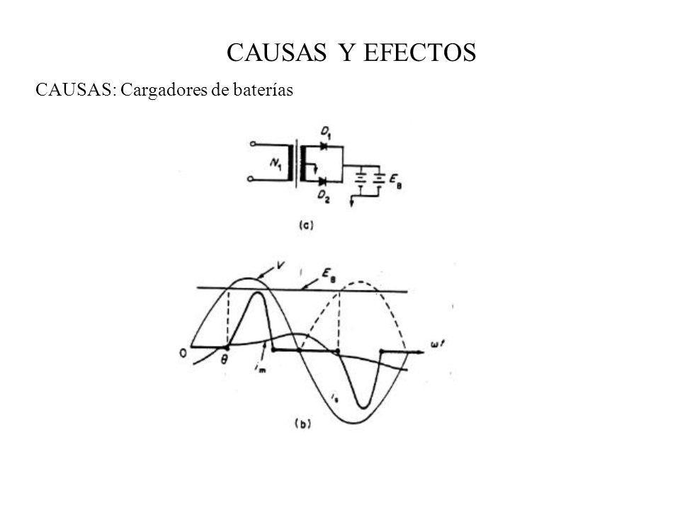 CAUSAS Y EFECTOS CAUSAS: Cargadores de baterías