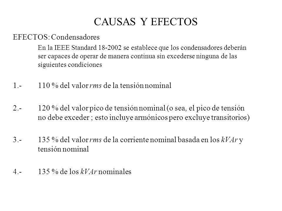 CAUSAS Y EFECTOS EFECTOS: Condensadores En la IEEE Standard 18-2002 se establece que los condensadores deberán ser capaces de operar de manera continu