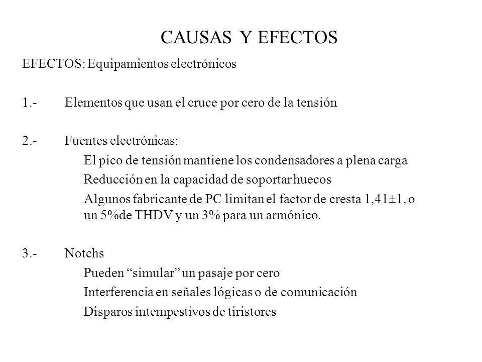 CAUSAS Y EFECTOS EFECTOS: Equipamientos electrónicos 1.-Elementos que usan el cruce por cero de la tensión 2.-Fuentes electrónicas: El pico de tensión