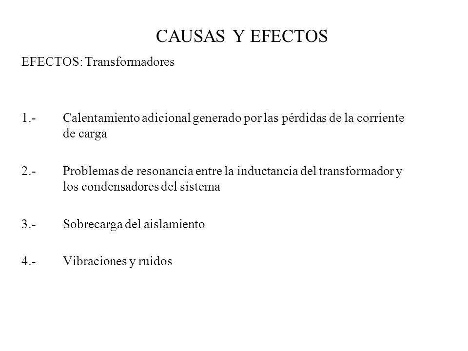 CAUSAS Y EFECTOS EFECTOS: Transformadores 1.- Calentamiento adicional generado por las pérdidas de la corriente de carga 2.- Problemas de resonancia e