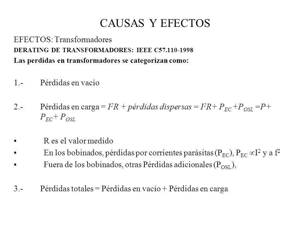 CAUSAS Y EFECTOS EFECTOS: Transformadores DERATING DE TRANSFORMADORES: IEEE C57.110-1998 Las perdidas en transformadores se categorizan como: 1.-Pérdi