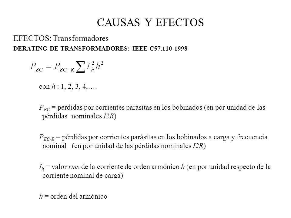 CAUSAS Y EFECTOS EFECTOS: Transformadores DERATING DE TRANSFORMADORES: IEEE C57.110-1998 con h : 1, 2, 3, 4,…. P EC = pérdidas por corrientes parásita