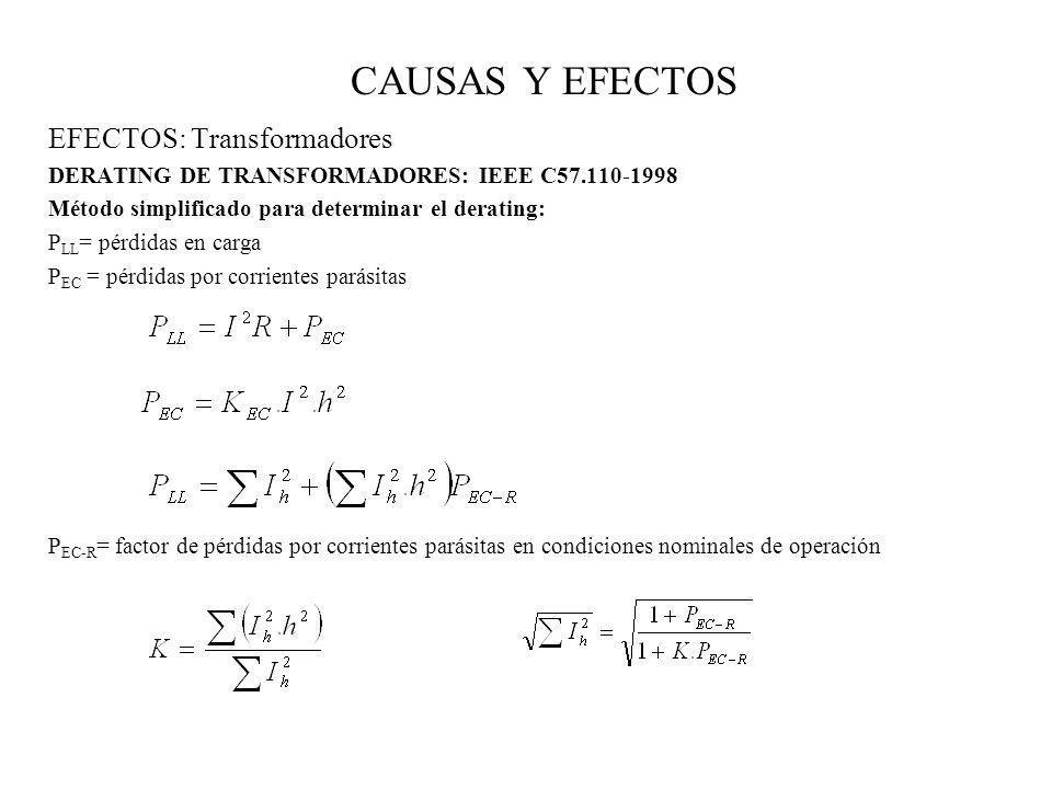 CAUSAS Y EFECTOS EFECTOS: Transformadores DERATING DE TRANSFORMADORES: IEEE C57.110-1998 Método simplificado para determinar el derating: P LL = pérdi