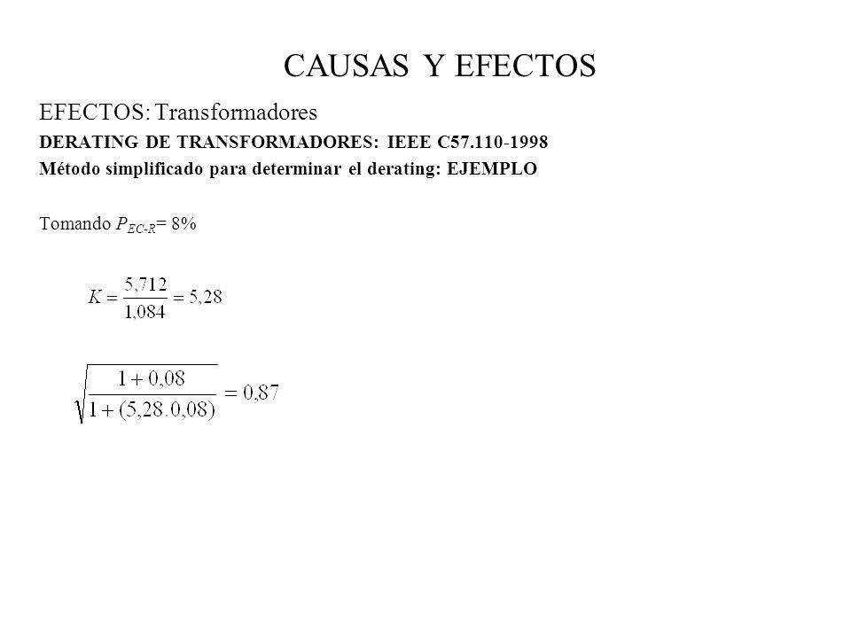 CAUSAS Y EFECTOS EFECTOS: Transformadores DERATING DE TRANSFORMADORES: IEEE C57.110-1998 Método simplificado para determinar el derating: EJEMPLO Toma