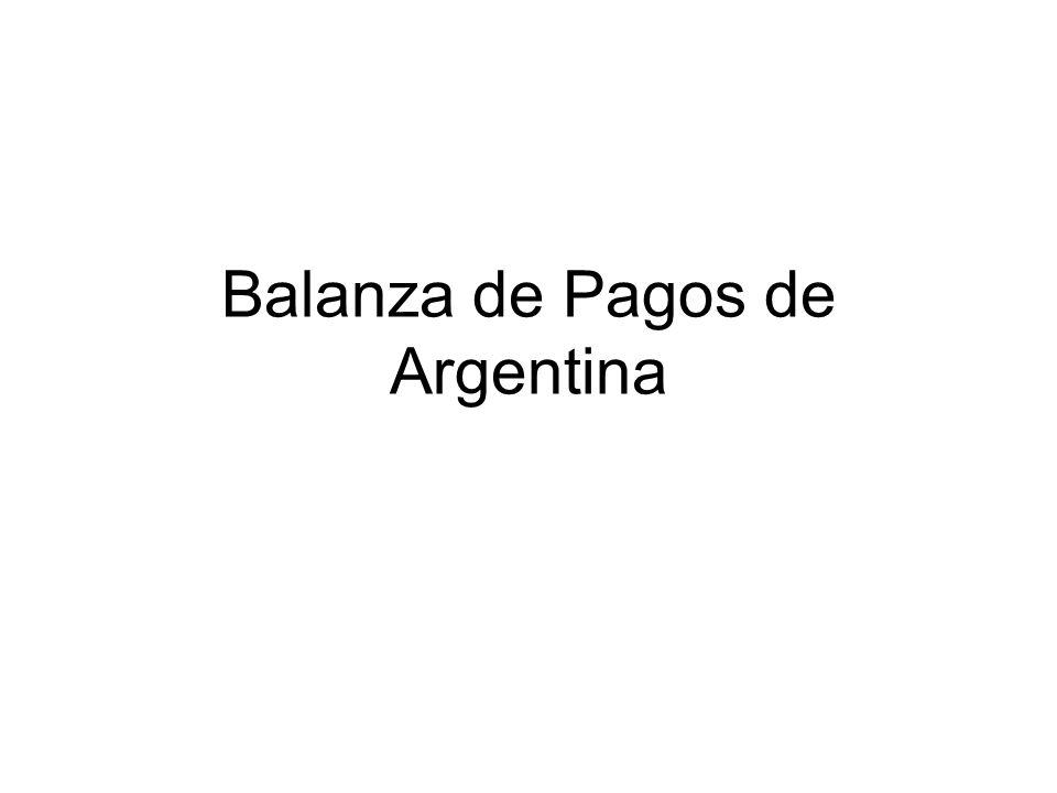 Balanza de Pagos de Argentina