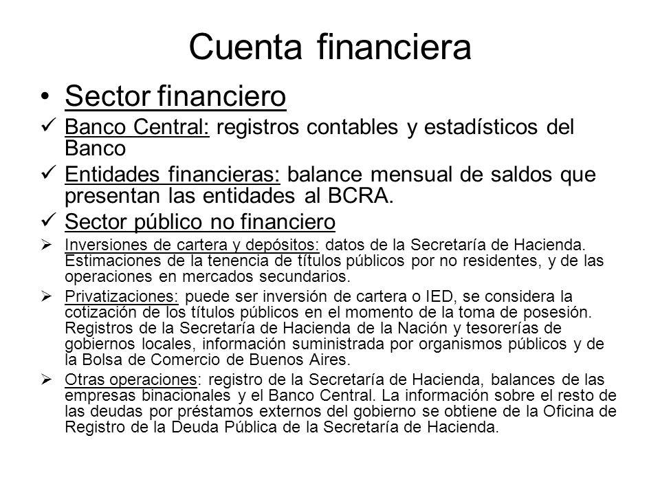 Cuenta financiera Sector financiero Banco Central: registros contables y estadísticos del Banco Entidades financieras: balance mensual de saldos que presentan las entidades al BCRA.