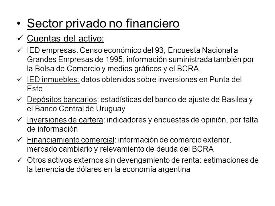 Sector privado no financiero Cuentas del activo: IED empresas: Censo económico del 93, Encuesta Nacional a Grandes Empresas de 1995, información suministrada también por la Bolsa de Comercio y medios gráficos y el BCRA.