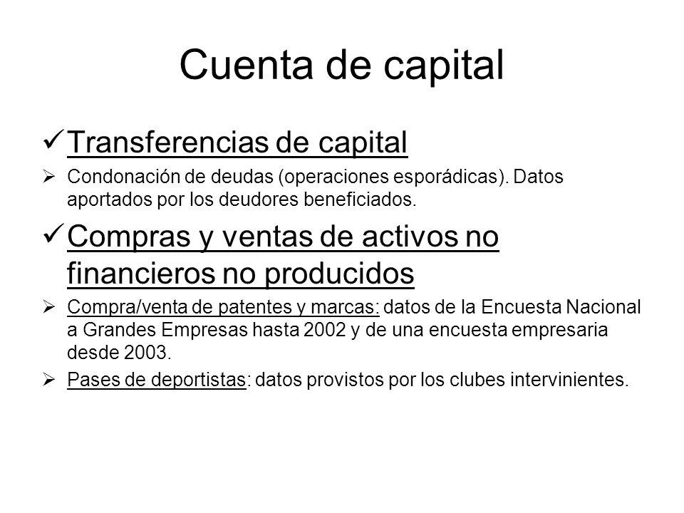 Cuenta de capital Transferencias de capital Condonación de deudas (operaciones esporádicas).
