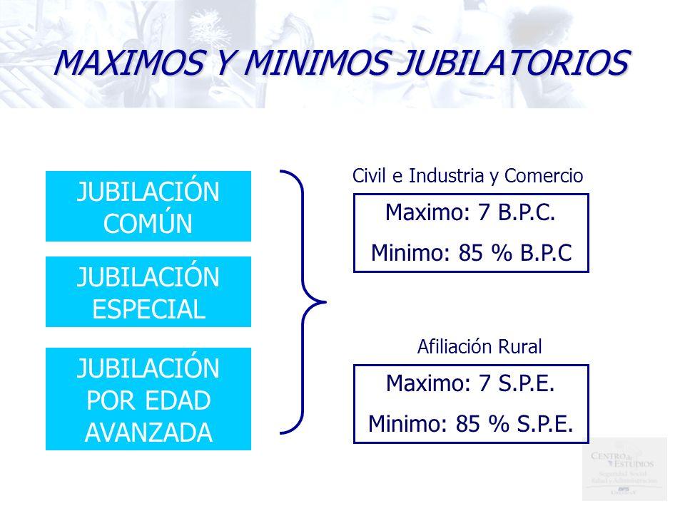 JUBILACIÓN POR EDAD AVANZADA JUBILACIÓN ESPECIAL JUBILACIÓN COMÚN MAXIMOS Y MINIMOS JUBILATORIOS Maximo: 7 B.P.C.