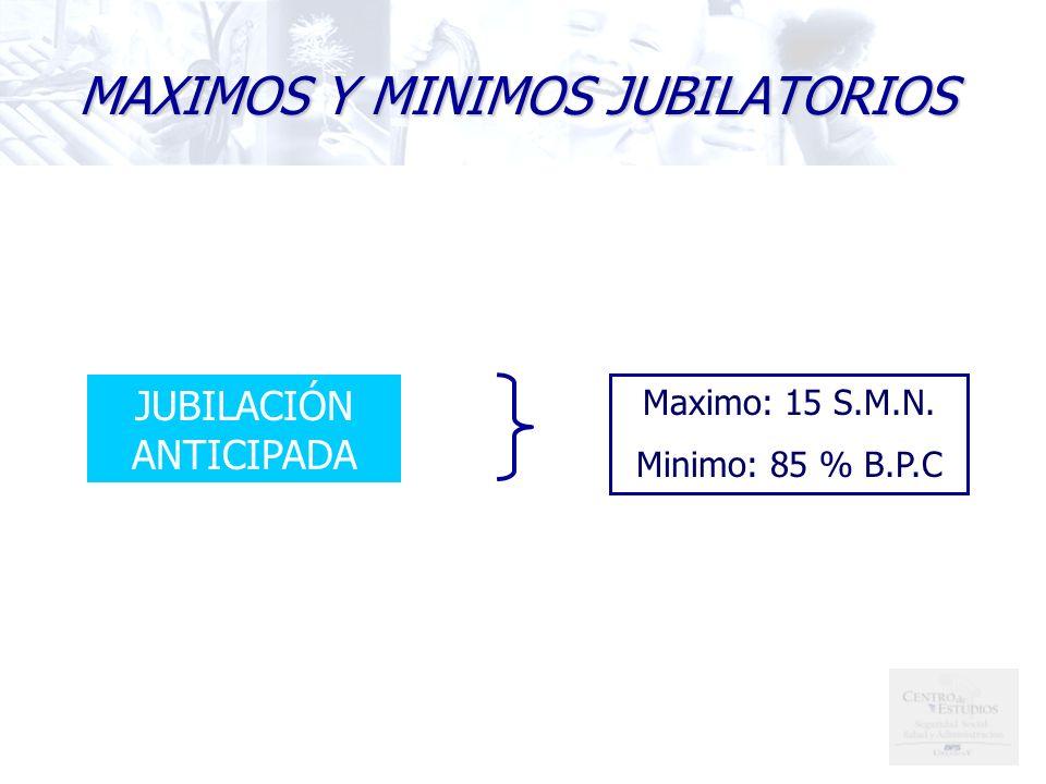 JUBILACIÓN ANTICIPADA MAXIMOS Y MINIMOS JUBILATORIOS Maximo: 15 S.M.N. Minimo: 85 % B.P.C