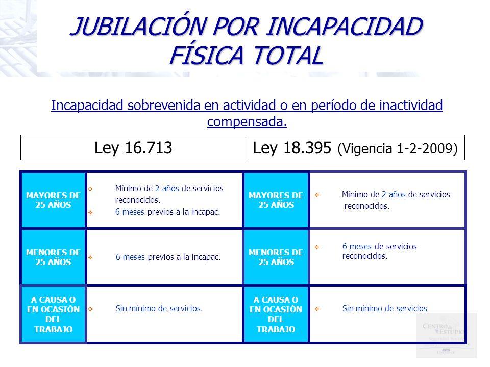 JUBILACIÓN POR INCAPACIDAD FÍSICA TOTAL Ley 16.713Ley 18.395 (Vigencia 1-2-2009) 6 meses previos a la incapac.