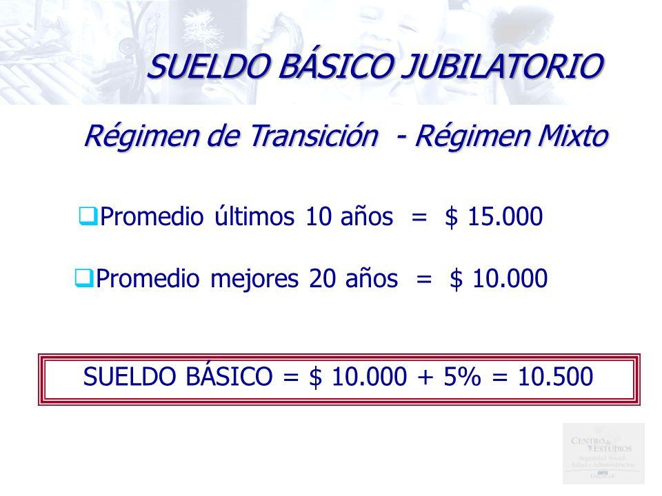 SUELDO BÁSICO JUBILATORIO Régimen de Transición - Régimen Mixto Promedio últimos 10 años = $ 15.000 Promedio mejores 20 años = $ 10.000 SUELDO BÁSICO = $ 10.000 + 5% = 10.500