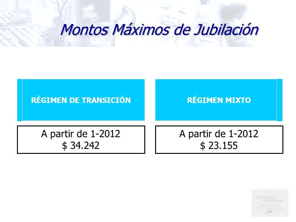 Montos Máximos de Jubilación RÉGIMEN DE TRANSICIÓNRÉGIMEN MIXTO A partir de 1-2012 $ 34.242 A partir de 1-2012 $ 23.155