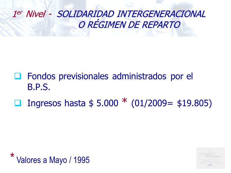 1 er Nivel - SOLIDARIDAD INTERGENERACIONAL O RÉGIMEN DE REPARTO Fondos previsionales administrados por el B.P.S.