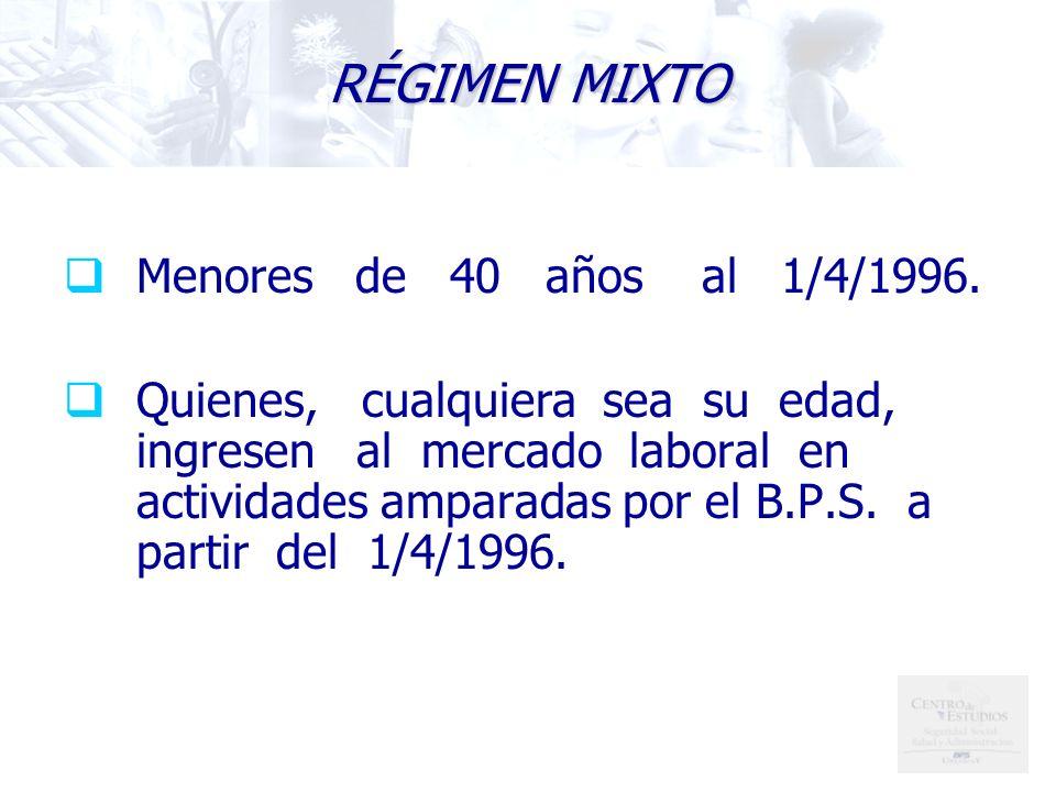 Menores de 40 años al 1/4/1996.