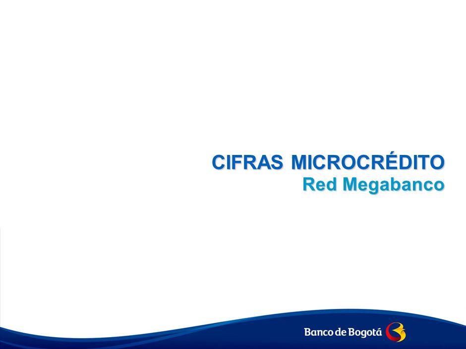 CIFRAS MICROCRÉDITO Red Megabanco