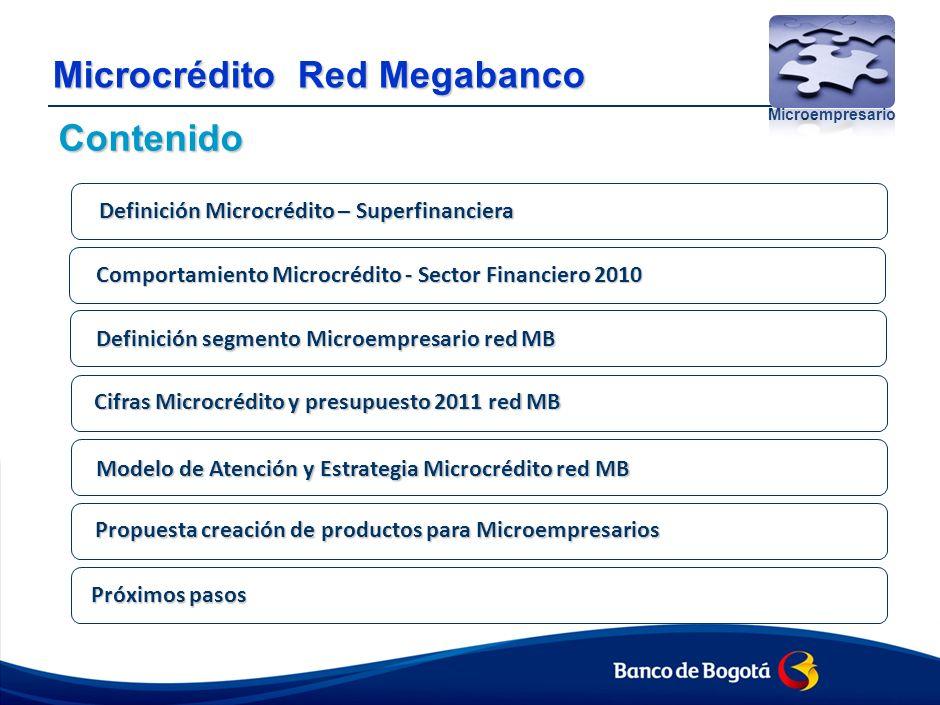 Microcrédito Red Megabanco Microempresario Contenido Definición Microcrédito – Superfinanciera Comportamiento Microcrédito - Sector Financiero 2010 Definición segmento Microempresario red MB Cifras Microcrédito y presupuesto 2011 red MB Modelo de Atención y Estrategia Microcrédito red MB Propuesta creación de productos para Microempresarios Próximos pasos