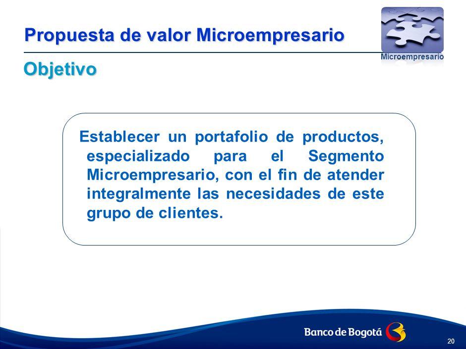 20 Objetivo Establecer un portafolio de productos, especializado para el Segmento Microempresario, con el fin de atender integralmente las necesidades de este grupo de clientes.