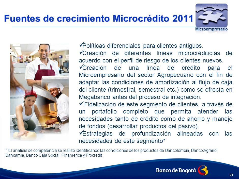 21 Fuentes de crecimiento Microcrédito 2011 Políticas diferenciales para clientes antiguos.