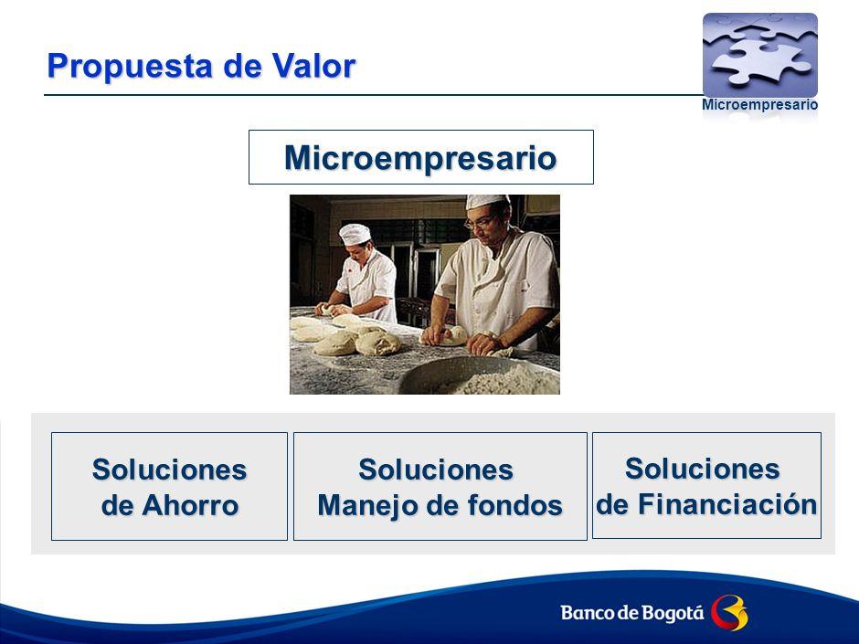 Propuesta de Valor Soluciones de Ahorro de Ahorro Soluciones Manejo de fondos Manejo de fondos Soluciones de Financiación de FinanciaciónMicroempresario Microempresario