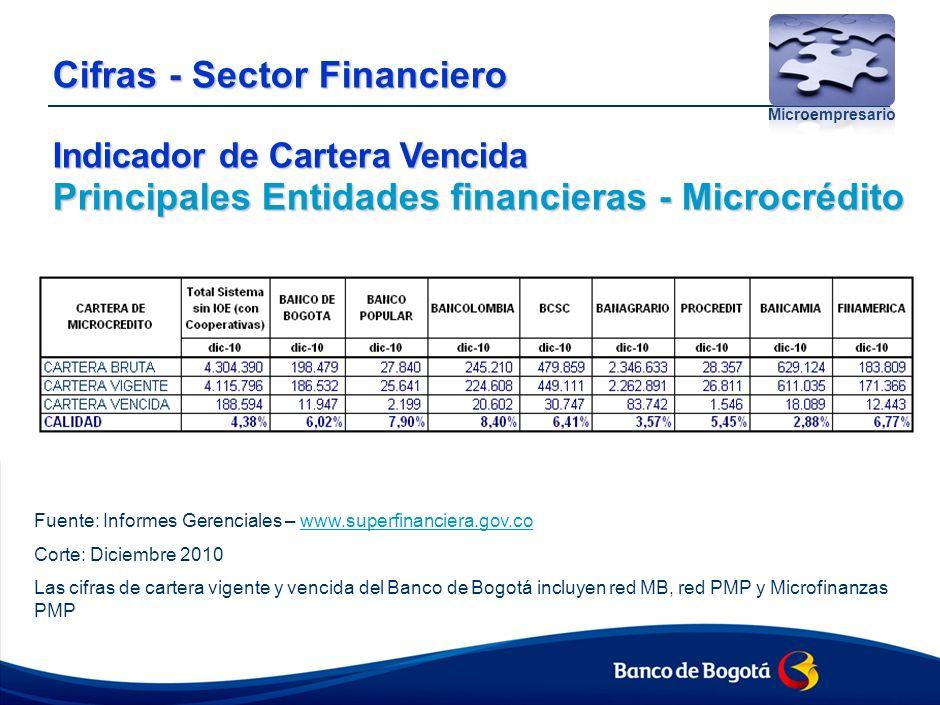 CREACIÓN DE PRODUCTOS Microempresario red MB