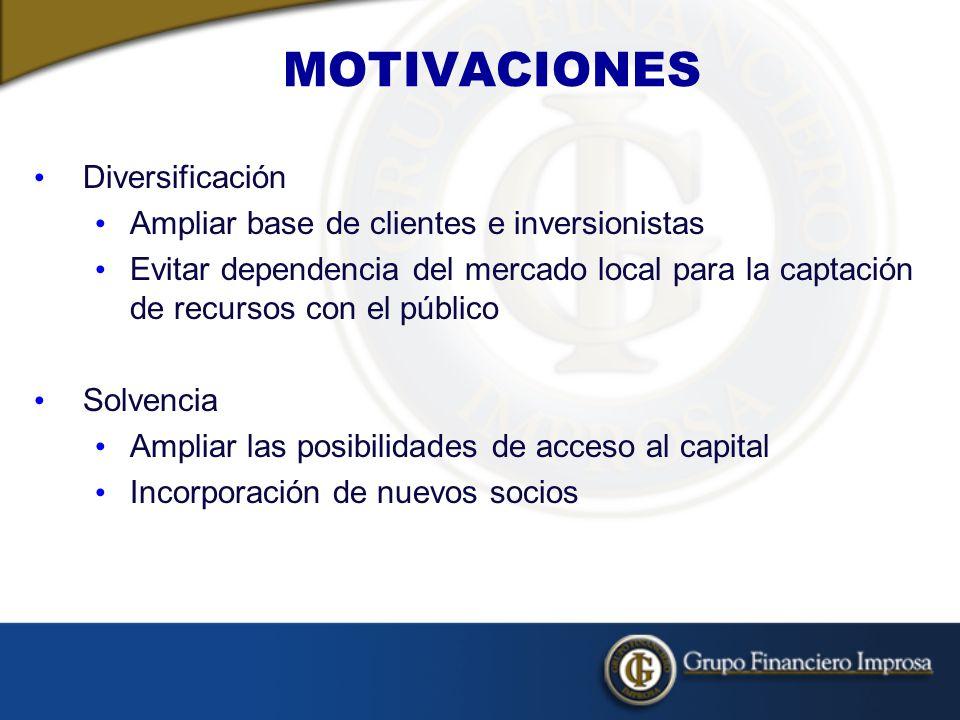 Diversificación Ampliar base de clientes e inversionistas Evitar dependencia del mercado local para la captación de recursos con el público Solvencia Ampliar las posibilidades de acceso al capital Incorporación de nuevos socios MOTIVACIONES