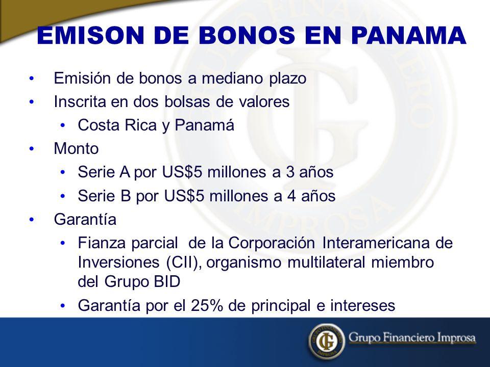 Emisión de bonos a mediano plazo Inscrita en dos bolsas de valores Costa Rica y Panamá Monto Serie A por US$5 millones a 3 años Serie B por US$5 millones a 4 años Garantía Fianza parcial de la Corporación Interamericana de Inversiones (CII), organismo multilateral miembro del Grupo BID Garantía por el 25% de principal e intereses EMISON DE BONOS EN PANAMA