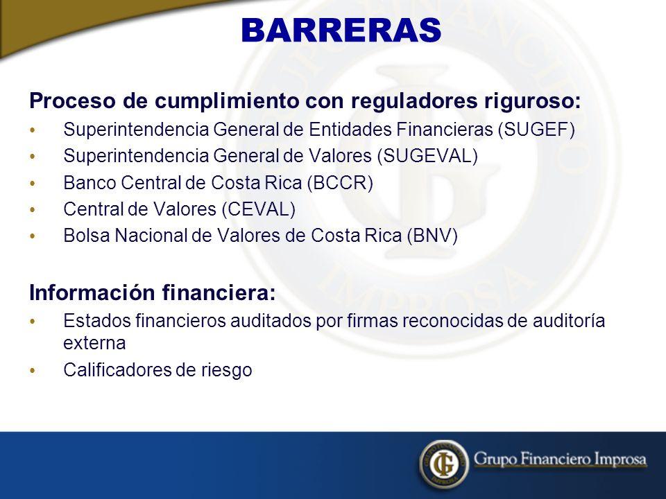 BARRERAS Proceso de cumplimiento con reguladores riguroso: Superintendencia General de Entidades Financieras (SUGEF) Superintendencia General de Valores (SUGEVAL) Banco Central de Costa Rica (BCCR) Central de Valores (CEVAL) Bolsa Nacional de Valores de Costa Rica (BNV) Información financiera: Estados financieros auditados por firmas reconocidas de auditoría externa Calificadores de riesgo
