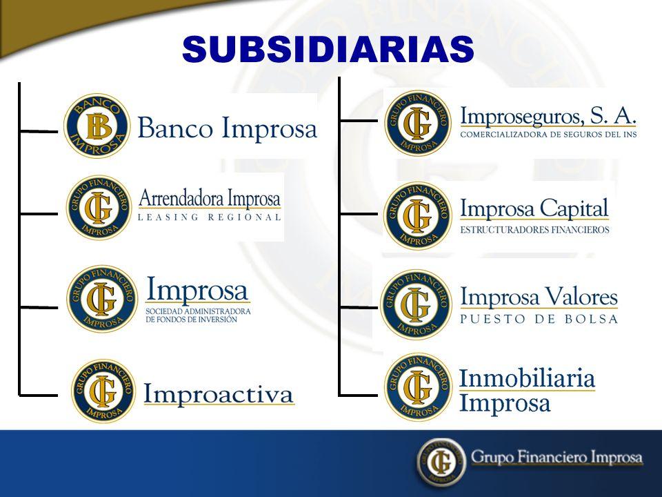 Puesto de Bolsa Suscriptor en Panamá Grupo Financiero Improsa Corporacion Interamericana de Inversiones SUGEVAL de Costa Rica Calificadora de Riesgo BARRERAS Central de Valores de Costa Rica Latin Clear de Panamá CONAVAL de Panamá Bolsa de Valores De Panamá Múltiples Actores: Estructurador Financiero
