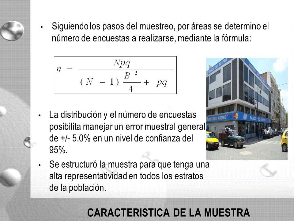 CARACTERISTICA DE LA MUESTRA Siguiendo los pasos del muestreo, por áreas se determino el número de encuestas a realizarse, mediante la fórmula: La distribución y el número de encuestas posibilita manejar un error muestral general de +/- 5.0% en un nivel de confianza del 95%.