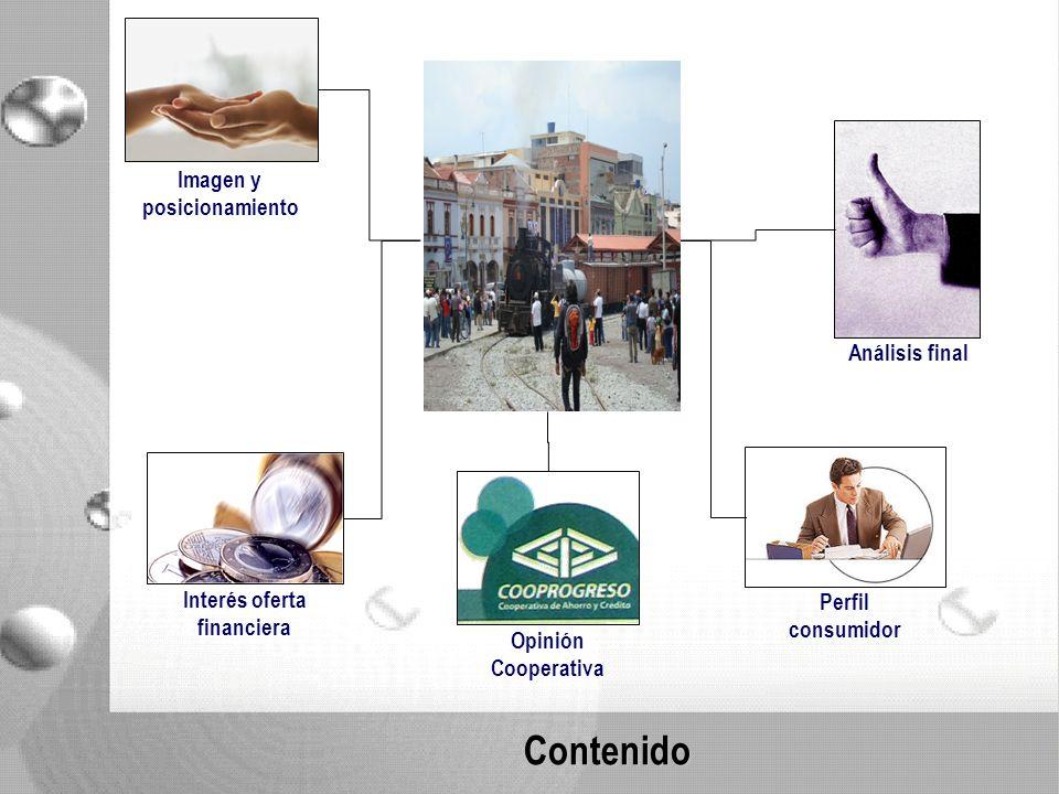 Contenido Imagen y posicionamiento Perfil consumidor Interés oferta financiera Análisis final Opinión Cooperativa