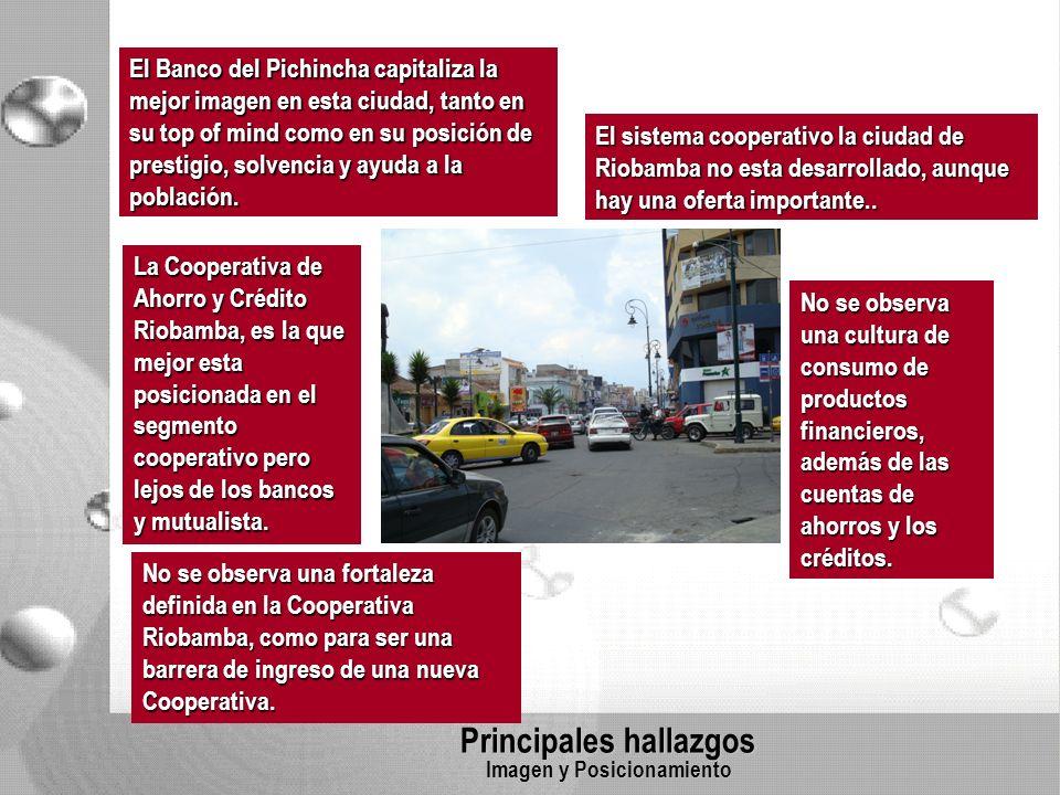 Principales hallazgos Imagen y Posicionamiento El Banco del Pichincha capitaliza la mejor imagen en esta ciudad, tanto en su top of mind como en su posición de prestigio, solvencia y ayuda a la población.