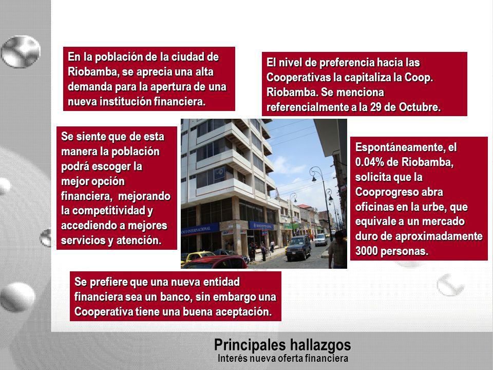 Principales hallazgos Interés nueva oferta financiera En la población de la ciudad de Riobamba, se aprecia una alta demanda para la apertura de una nueva institución financiera.