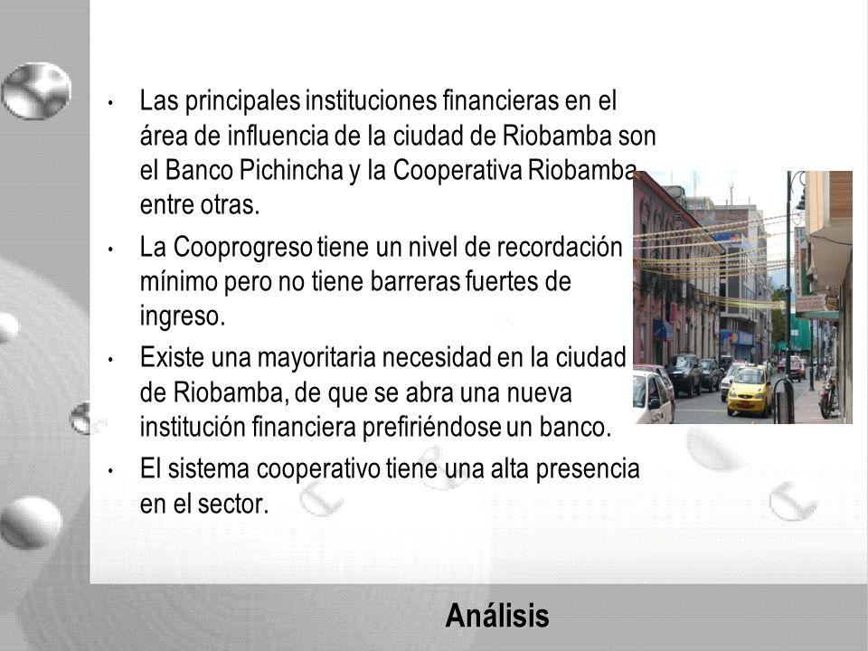 Análisis Las principales instituciones financieras en el área de influencia de la ciudad de Riobamba son el Banco Pichincha y la Cooperativa Riobamba, entre otras.