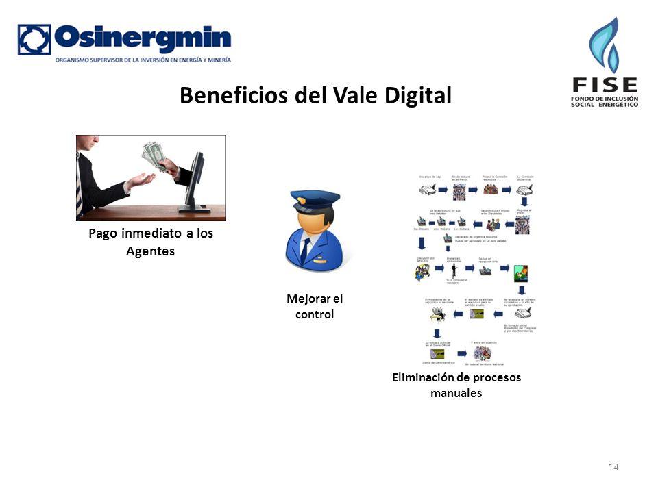 Beneficios del Vale Digital 14 Mejorar el control Pago inmediato a los Agentes Eliminación de procesos manuales