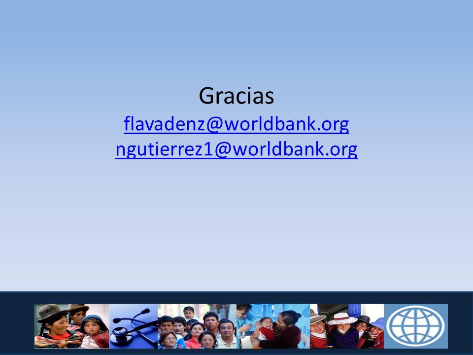 Gracias flavadenz@worldbank.org ngutierrez1@worldbank.org flavadenz@worldbank.org ngutierrez1@worldbank.org