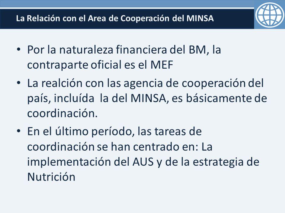 La Relación con el Area de Cooperación del MINSA Por la naturaleza financiera del BM, la contraparte oficial es el MEF La realción con las agencia de cooperación del país, incluída la del MINSA, es básicamente de coordinación.