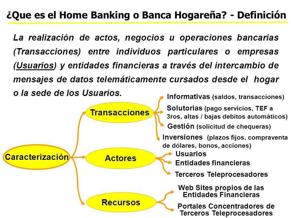 ¿Que es el Home Banking o Banca Hogareña.