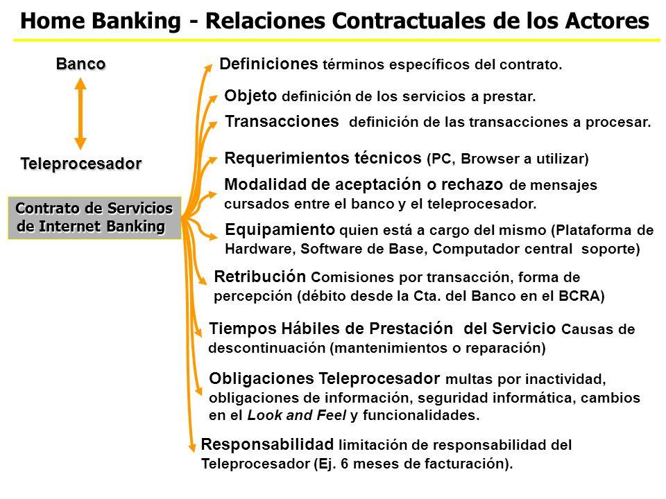 Home Banking - Relaciones Contractuales de los Actores Contrato de Servicios de Internet Banking Requerimientos técnicos (PC, Browser a utilizar) Modalidad de aceptación o rechazo de mensajes cursados entre el banco y el teleprocesador.